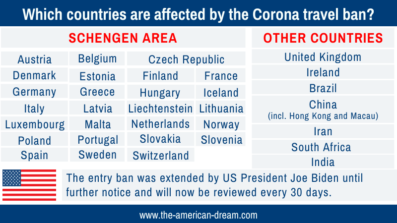 List of countries that are affected by the Corona Travel Ban to the USA